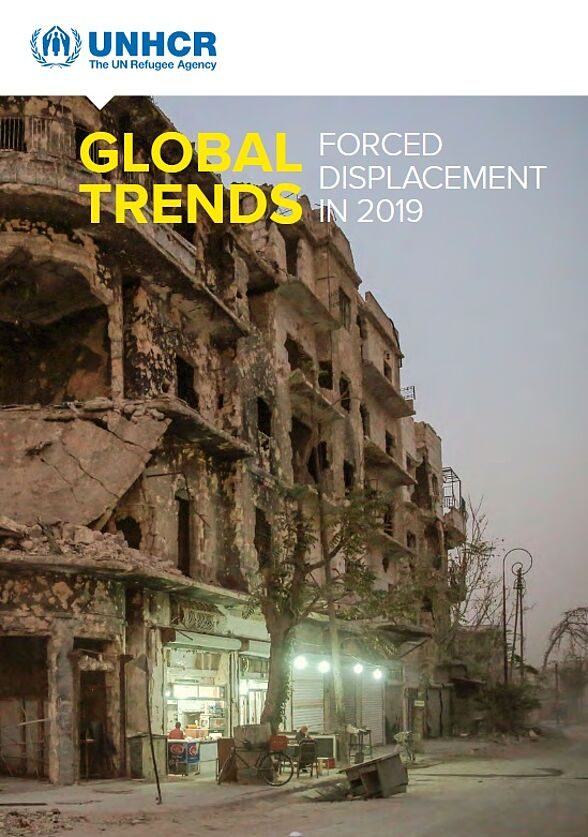 Global Trends 2019