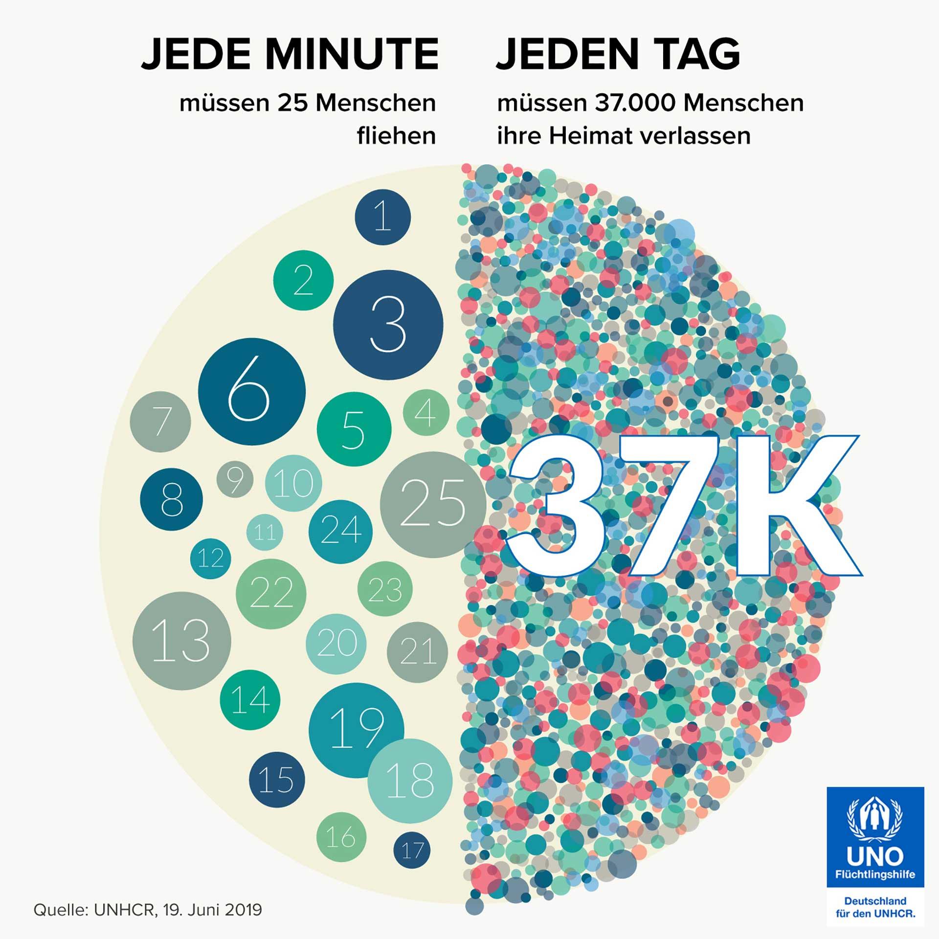 Größter mensch deutschlands 2017